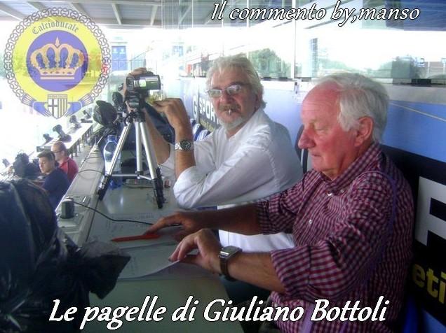 Commento e Pagelle Parma Roma 2-0 - CalcioDucale